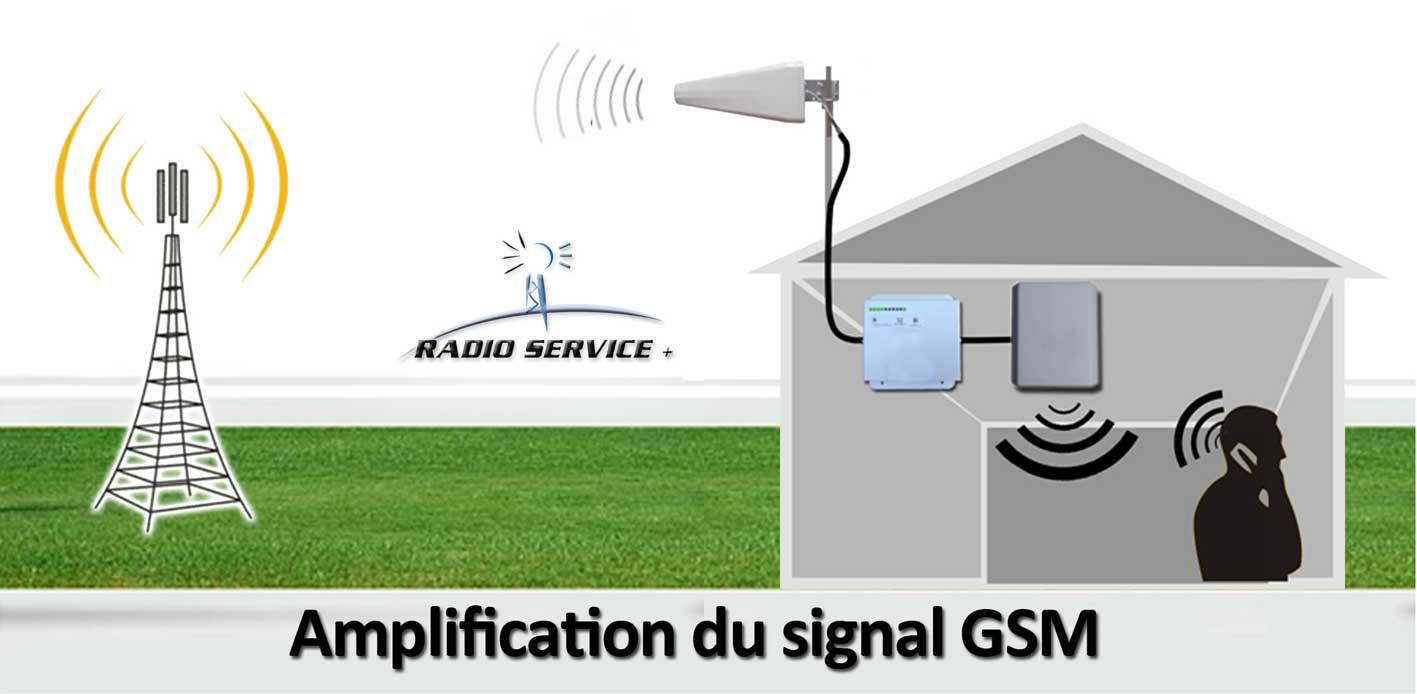 Amplificateur répéteur GSM